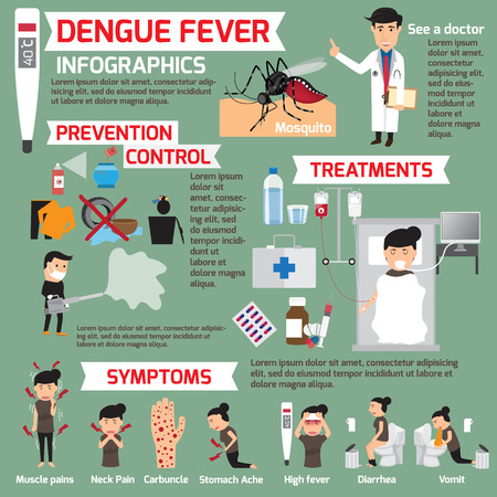 Dengue fever infographics. template design of details dengue fever and symptoms with prevention. Women sick is dengue fever vector illustration. Reklamní fotografie - 62122802