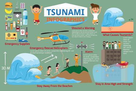 Tsunami con elementos infográficos de supervivencia. Detalle de tsunami peligro y protegerse de la gran ola. ilustración vectorial.