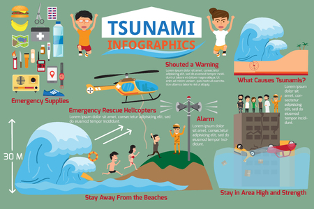 Tsunami with survival infographic elements. Detail of danger tsunami and protect yourself from big wave. vector illustration. Stock Illustratie
