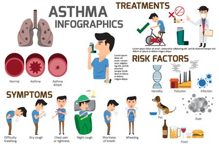 Asthme éléments infographiques. Détail au sujet des symptômes de l'asthme et les causes ont l'homme utilise un inhalateur car contre la crise d'asthme. Les soins de santé notion illustration vectorielle.