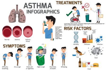 Asthma infographic elements. Detail about of asthma symptoms and causes have man uses an inhaler because against the asthma attack. Health care concept vector illustration.