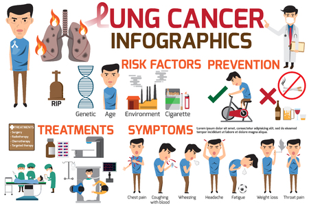 Lung cancer infographics elements. This content for health care in lung cancer concept-symptoms, risk factors, prevention/treatment. vector illustration. Vettoriali