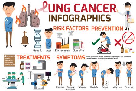Pulmón cáncer de infografía elementos. Este contenido de la asistencia sanitaria en concepto-síntomas de cáncer de pulmón, factores de riesgo, prevención / tratamiento. ilustración vectorial. Ilustración de vector