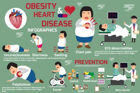Gráficos contenido de la presentación sobre las mujeres la obesidad grasa y enfermedades del corazón y los síntomas de ataque con la prevención. Se utiliza para la publicidad. Ilustración del vector