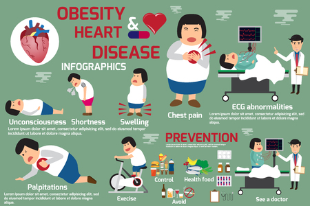 palpitation: Graphics content presentation about fat women obesity and heart disease and attack symptoms with prevention. Used for advertising. vector Illustration