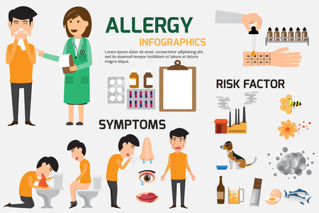 allergic reactions: Allergy Infographic Set. Content graphics of symptoms and prevention allergy disease. health and medical concept vector illustration.