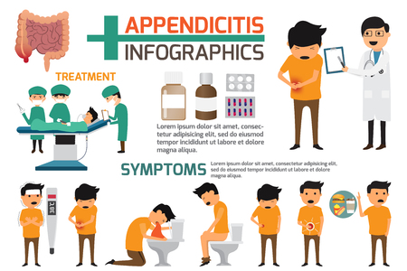 Appendicitis infographics element. Character of symptoms appendicitis: constipation, fever, vomiting, flatulence, burping, pain, heartburn, dizziness, muscle tension. vector illustration. Ilustração