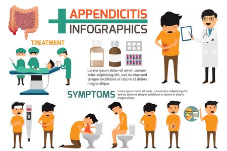 Elemento de la infografía de la apendicitis. Carácter de los síntomas apendicitis: estreñimiento, fiebre, vómitos, flatulencia, eructos, dolor, acidez estomacal, mareos, tensión muscular. ilustración del vector. Ilustración de vector