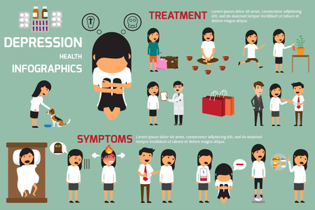 Depression signs and symptoms infographic concept. despair, psychology, adult, miserable, depressed, heartbroken vector flat cartoon illustration poster. Sad guy man character. vector illustration.