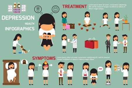 Depression signs and symptoms infographic concept. despair, psychology, adult, miserable, depressed, heartbroken vector flat cartoon illustration poster. Sad guy man character. vector illustration.
