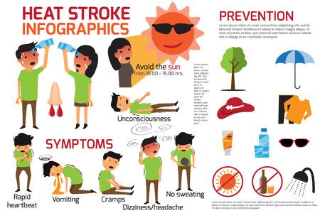Infografía de advertencia de golpe de calor. Detalle de la prevención del movimiento de calor gráfico y síntomas de la enfermedad. Ilustración del vector. Ilustración de vector