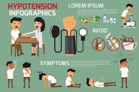 Infografía del concepto de la salud de la hipotensión y de la enfermedad de la hipertensión. Síntomas y prevención hipotensión ilustración vectorial.