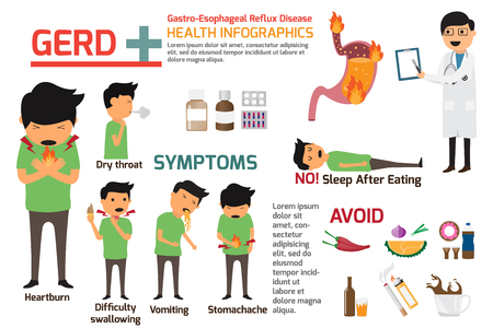 Gastro-Esophageal Reflux Disease (GERD) infographics. symptoms and prevention for gerd, health and medical vector illustration.