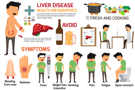 liver disease vector infographics. Sign and symptoms of liver disease. vector illustration. Иллюстрация