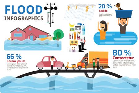 洪水災害のインフォ グラフィック。洪水災害と緊急アクセサリーのパンフレットの要素。ベクトル イラスト。