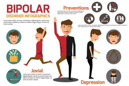 Bipolar disorder Symptoms Sick man and prevention Infographic. health and medical vector illustration.