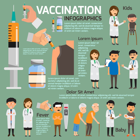 Vaccination concept infographics. health and medical vector illustration.