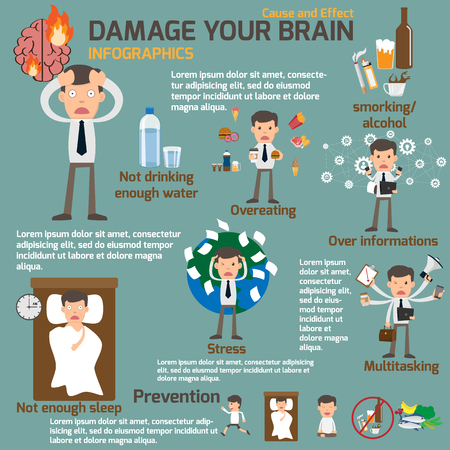 People about things done that damage brain infographics. Cartoon character symptoms and prevention of damage brain vector illustration.