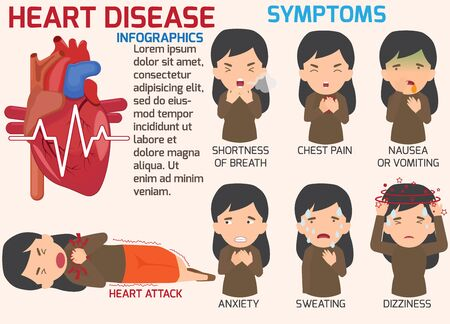 Infographics. Symptoms of heart disease and acute pain possible heart attack with prevention. Vector illustrations.