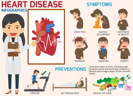Infografía. Síntomas de enfermedad cardíaca y dolor agudo posible ataque cardíaco con prevención. Ilustraciones vectoriales.