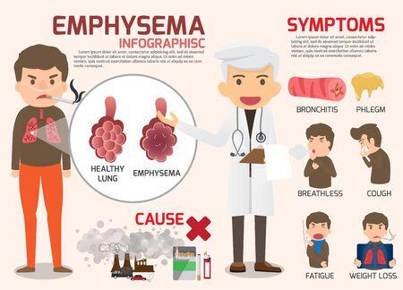 Chronic Obstructive Pulmonary Disease : COPD - Pulmonary Emphysema disease. Emphysema infographics elements. health and medical concept vector cartoon.  Illustration