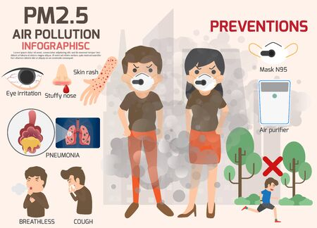 Environmental pollution infographics set with information about environmental impact. Air Pollution and cartoon character vector illustration. Particulate Matter (PM). pm2.5