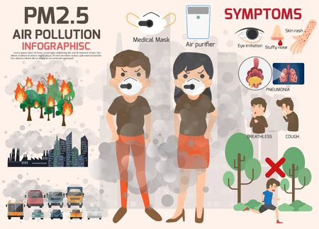 Environmental pollution infographics set with information about environmental impact. Air Pollution. Particulate Matters (PM2.5), Health and Medical vector illustration.