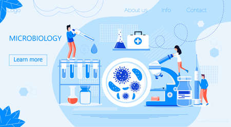 Microbiological technology, biotechnology science concept vector. Tiny scientists study microorganisms in microscope. Medical research illustration for homepage, website.