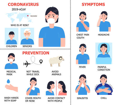 Coronavirus infographics vector. Infected girl illustration. CoV-2019 prevention, coronavirus, incubation period, symptoms are shown. Icons of fever, chill, sinusitis, diarrhea
