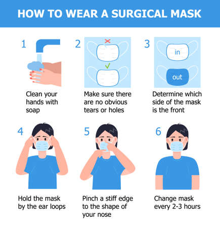 Man is putting on mask for prevent virus. Illustration of steps, how to wear surgical mask. Instruction vector of washing hands.