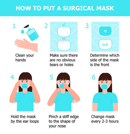 Girl is putting on mask to prevent virus. Illustration of steps, how to wear surgical mask. Instruction vector of cleaning hands. Vecteurs