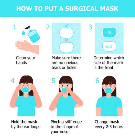 La fille met un masque pour prévenir le virus. Illustration des étapes, comment porter un masque chirurgical. Vecteur d'instructions de nettoyage des mains. Vecteurs