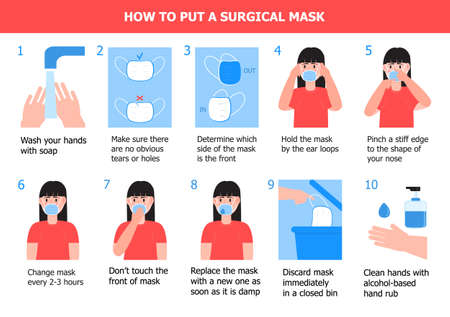 Girl is putting on mask to prevent virus. Illustration of steps, how to wear surgical mask. Instruction vector of cleaning hands.