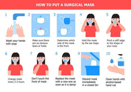 La fille met un masque pour prévenir le virus. Illustration des étapes, comment porter un masque chirurgical. Vecteur d'instructions de nettoyage des mains.