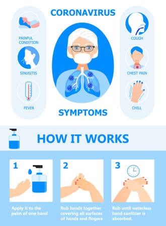Corona-virus info-graphics vector. Man is wearing mask. CoV-2019 symptoms are shown. Icons of fever, chill, chest pain are shown. Info-graphic of application sinitizer.