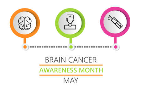 Brain cancer and tumor action month is celebrated in May in USA. Neurology info-graphic vector. Brain, doctor, syringe icons are shown.