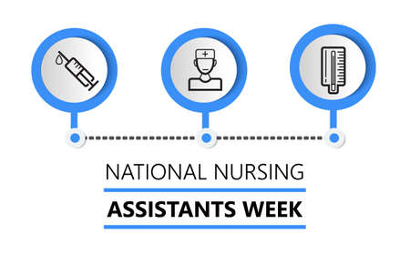 National Nursing Assistants Week vector. Event kicks off with a single celebration exhibiting special care and attention provided by direct care nurse staff. Medical info-graphic banner.