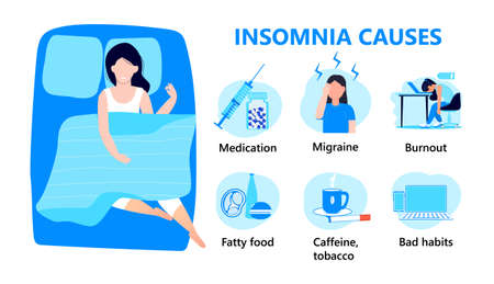 Insomnia causes info-graphic vector. Stress, mental health problems. Sleep disorder illustration. Depression, burnout, migraine, panic attack are main. Girl can not sleep at night in bed.