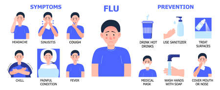 Flu info-graphics vector. Cold, influenza symptoms are shown. Icons of fever, headache, cough are shown. Illustration of painful condition, chill, sinusitis. Prevention of epidemic flu is shown. 矢量图像