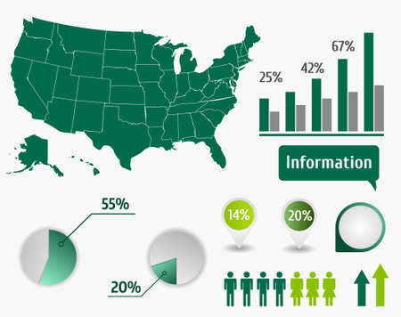 Set of infographic elements with USA map in green colors Vector