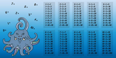 Multiplication table between 1 to 10 as educational material. Cartoon octopus helps learning math. Card, print or poster with multiple tables. Vector hand drawn illustration in cute undersea design.  Ilustrace