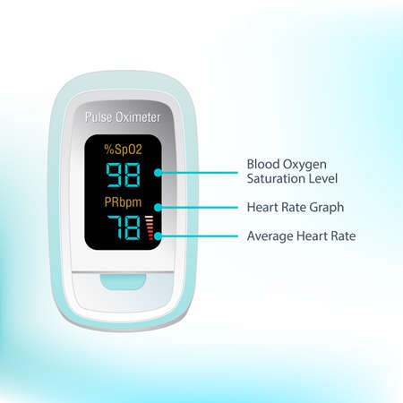Pulse Oximeter fingertip. Blood Oxygen Saturation Level Monitor with Heart Rate Detection, medical device icon, healthcare concept. Health care icon for blood saturation test. Vector illustration.