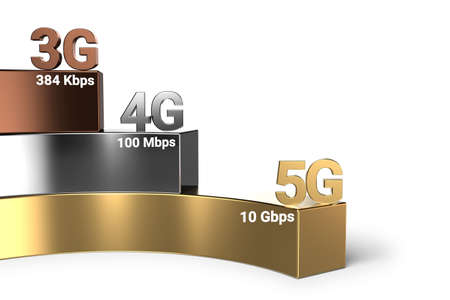 Wireless network speed evolution from 3G through 4G to 5G. 5G is the fastest current wireless technology. 3D rendering Stockfoto