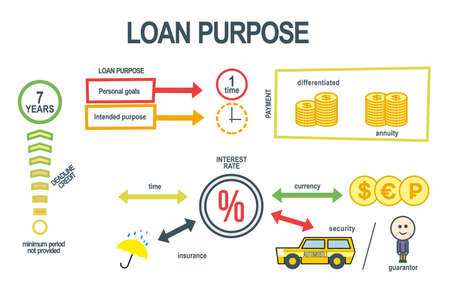obtaining: loan pourpose. Applying for a loan. The process of obtaining a loan. Credit steps. Info-graphic elements. Illustration