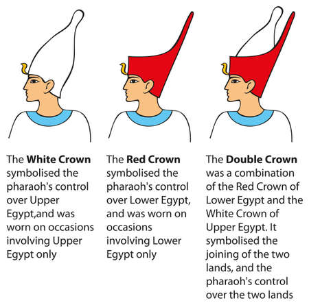Vector colored schematic illustration in the style of Egyptian fresco painting. Crown worn by pharaohs of Lower (northern), Upper (southern), and Joint kingdoms Illusztráció