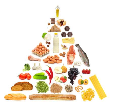 食品ピラミッド 写真素材