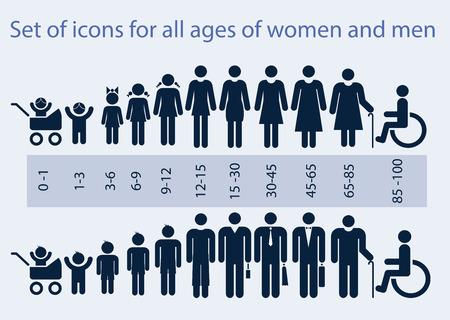 vejez feliz: Set de iconos en un tema de todos los grupos de edad de las personas