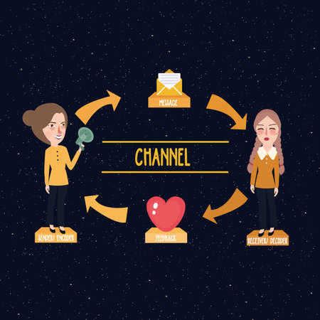 Theory concept of communication message channel from sender to receiver Vector Illustration