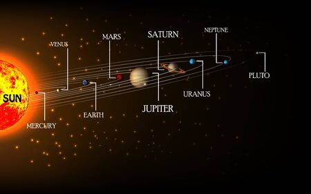 high detailed: High detailed Solar system poster with scientific information