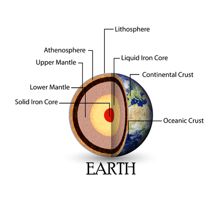 earth core: Illustration of Earth structure